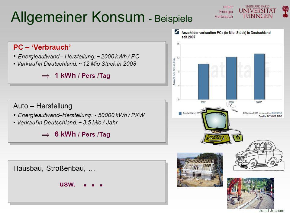. . . Allgemeiner Konsum - Beispiele PC – 'Verbrauch'