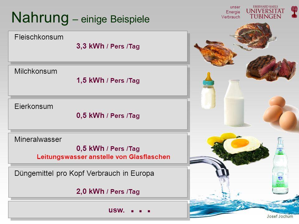 . . . Nahrung – einige Beispiele Fleischkonsum 3,3 kWh / Pers /Tag