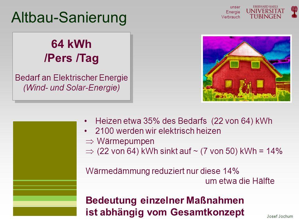 Altbau-Sanierung 64 kWh /Pers /Tag Bedeutung einzelner Maßnahmen