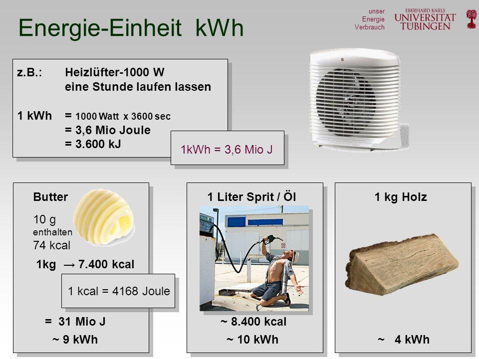 Energie-Einheit kWh z.B.: Heizlüfter-1000 W eine Stunde laufen lassen