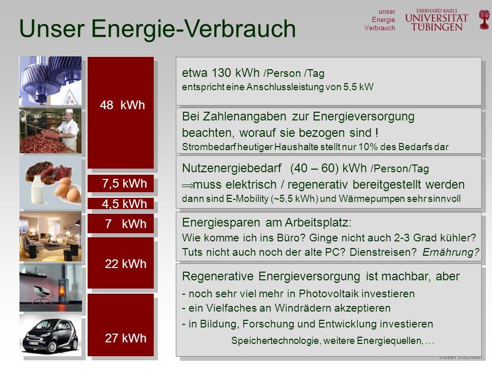 Unser Energie-Verbrauch