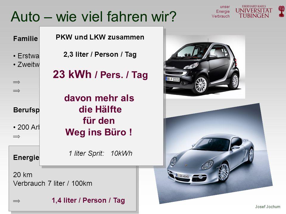Auto – wie viel fahren wir