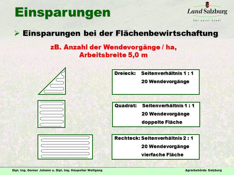 zB. Anzahl der Wendevorgänge / ha, Arbeitsbreite 5,0 m