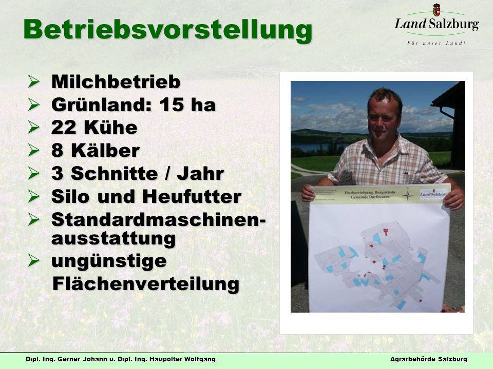 Betriebsvorstellung Milchbetrieb Grünland: 15 ha 22 Kühe 8 Kälber