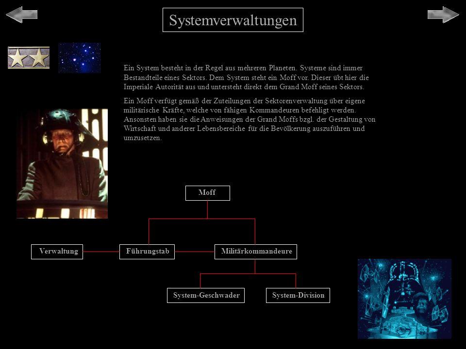 Systemverwaltungen