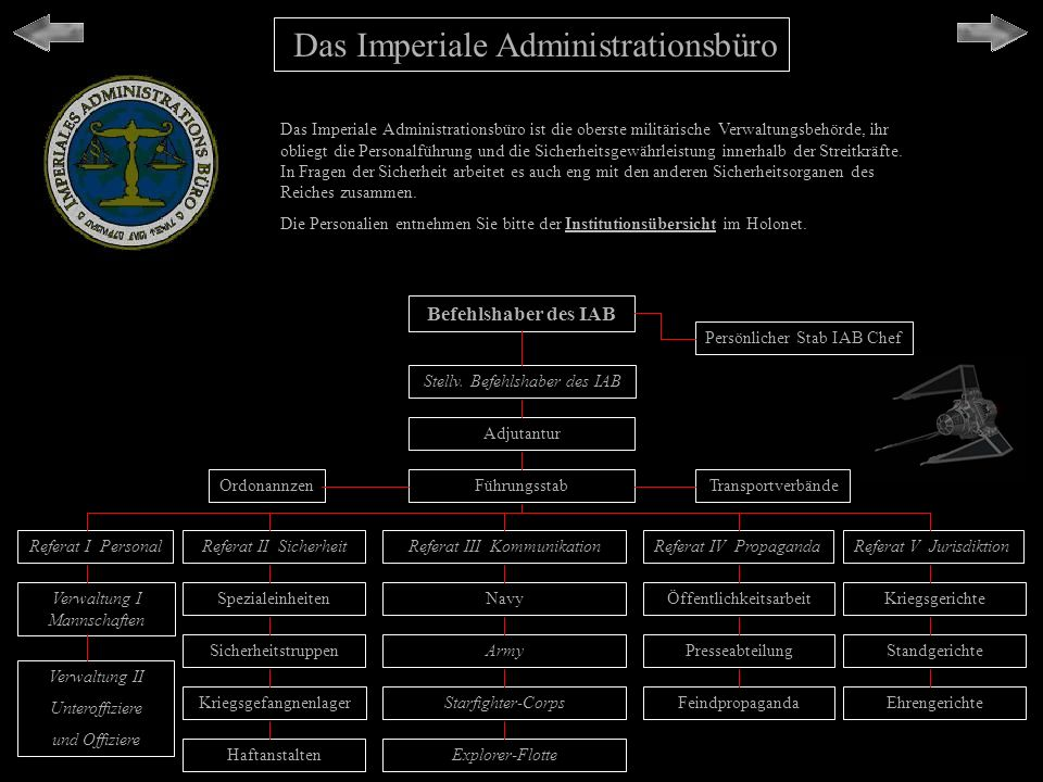 Das Imperiale Administrationsbüro