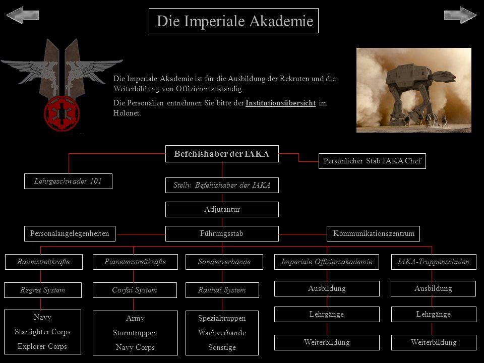 Die Imperiale Akademie