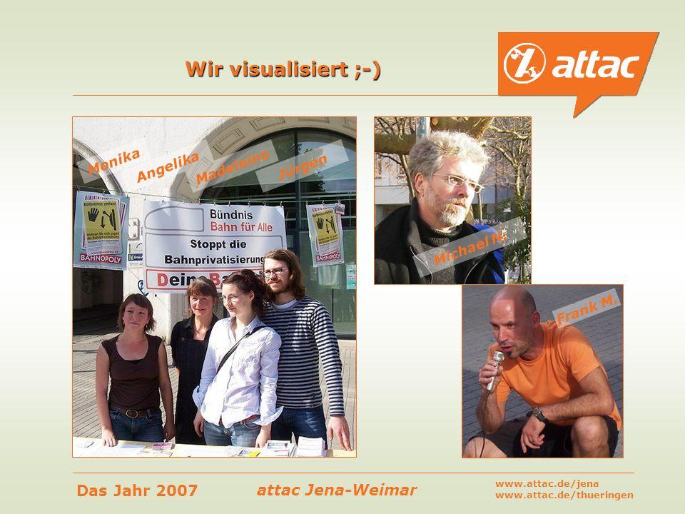 Wir visualisiert ;-) Monika Angelika Madeleine Jürgen Michael N.