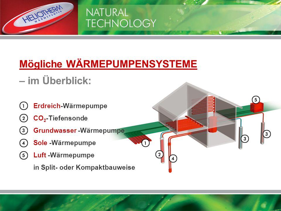 Mögliche WÄRMEPUMPENSYSTEME – im Überblick: