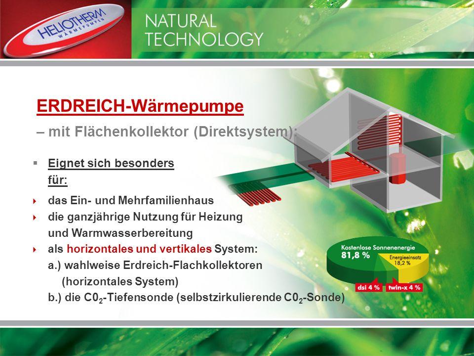 ERDREICH-Wärmepumpe – mit Flächenkollektor (Direktsystem):