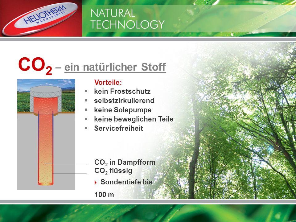 CO2 – ein natürlicher Stoff