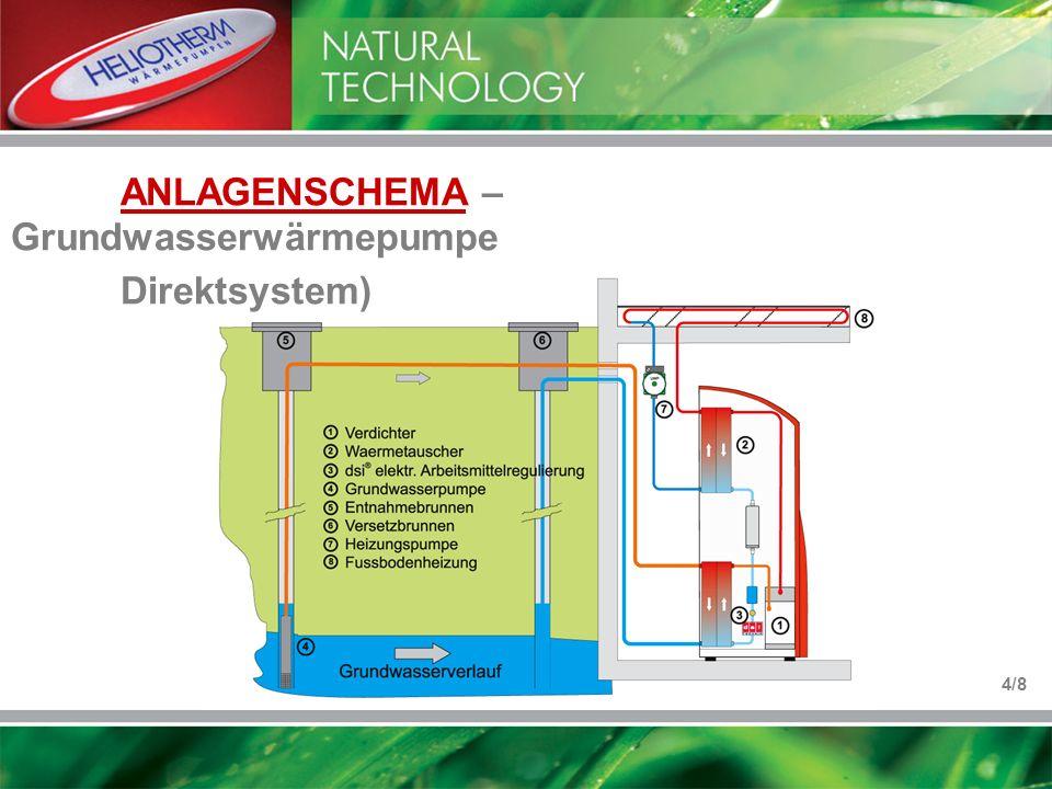 ANLAGENSCHEMA – Grundwasserwärmepumpe Direktsystem)
