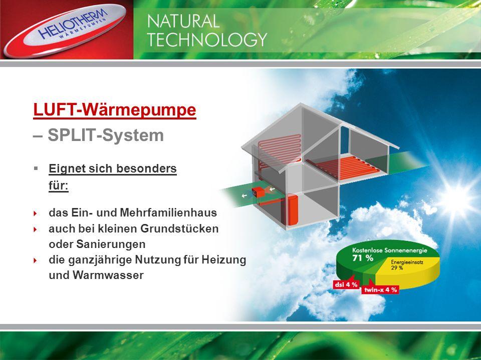 LUFT-Wärmepumpe – SPLIT-System Eignet sich besonders für: