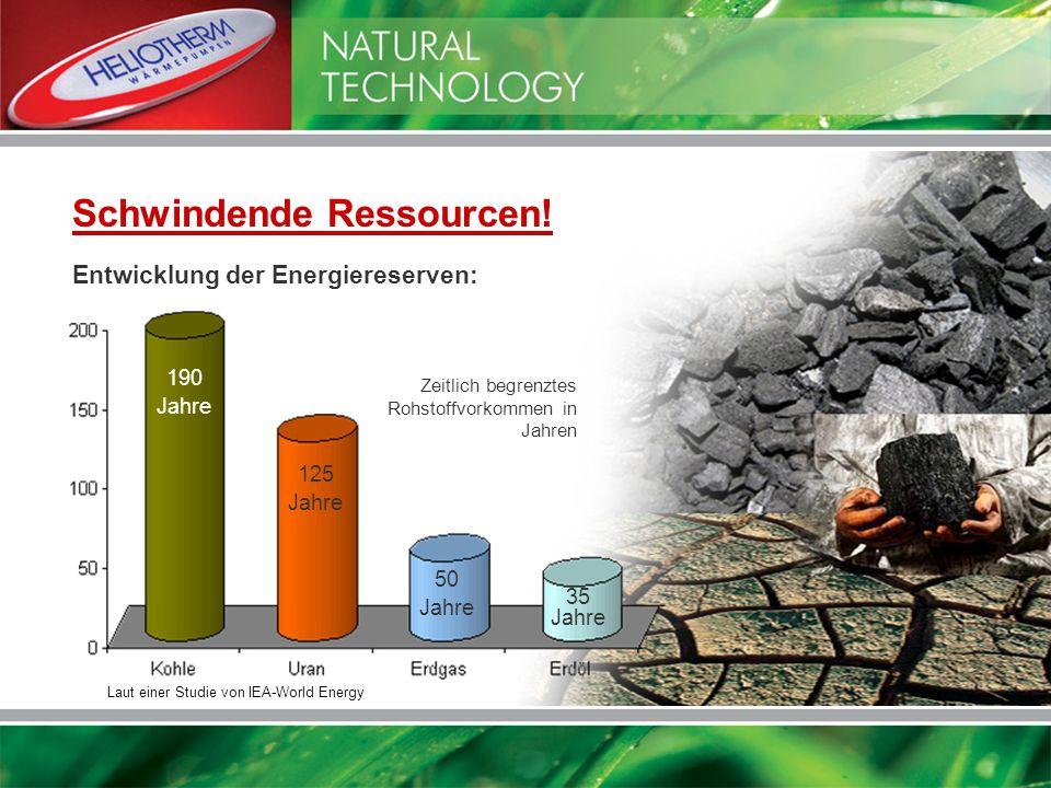 Schwindende Ressourcen!