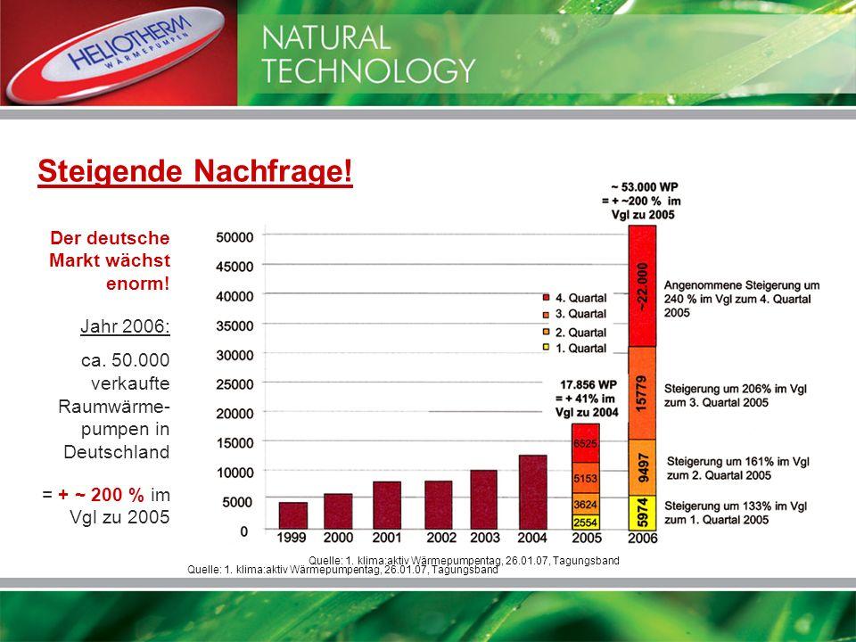 Steigende Nachfrage! Der deutsche Markt wächst enorm! Jahr 2006: