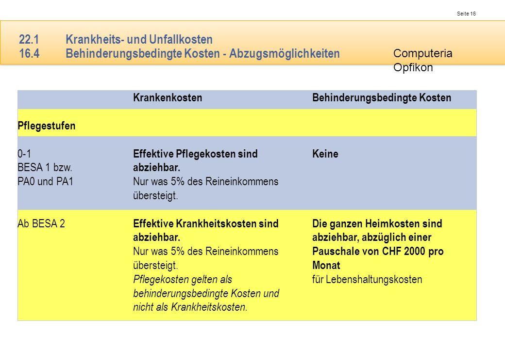 22. 1. Krankheits- und Unfallkosten 16. 4