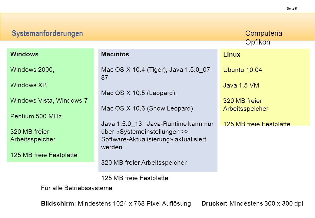 Systemanforderungen Windows Macintos Linux Windows 2000,