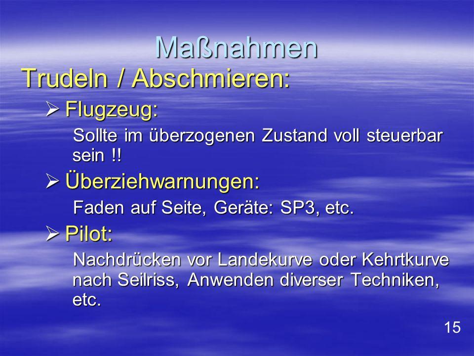 Maßnahmen Trudeln / Abschmieren: Flugzeug: Überziehwarnungen: Pilot:
