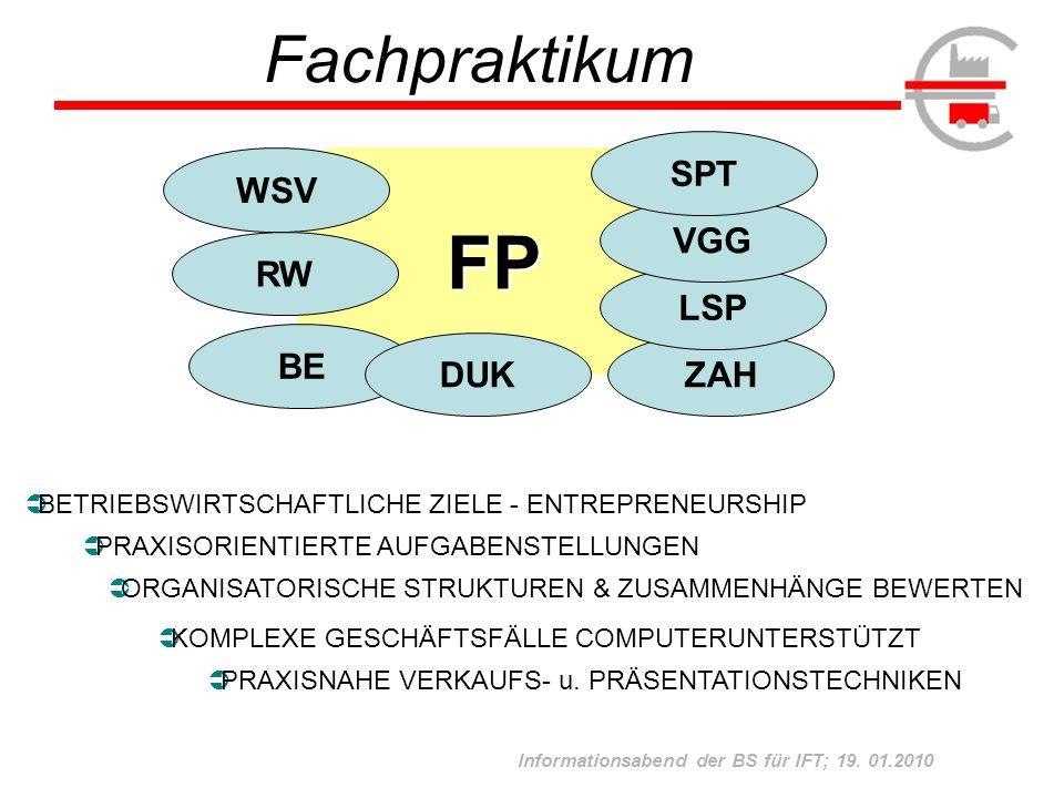 FP Fachpraktikum SPT WSV VGG RW LSP BE DUK ZAH