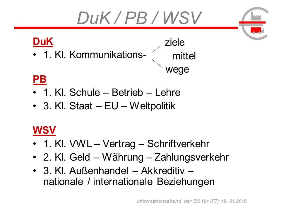 DuK / PB / WSV DuK ziele 1. Kl. Kommunikations- mittel PB