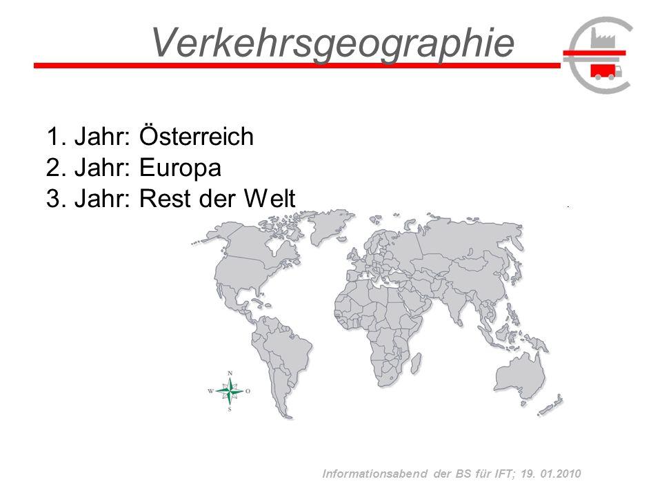 Verkehrsgeographie 1. Jahr: Österreich 2. Jahr: Europa