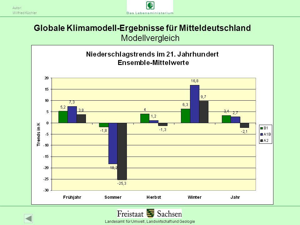 Globale Klimamodell-Ergebnisse für Mitteldeutschland Modellvergleich