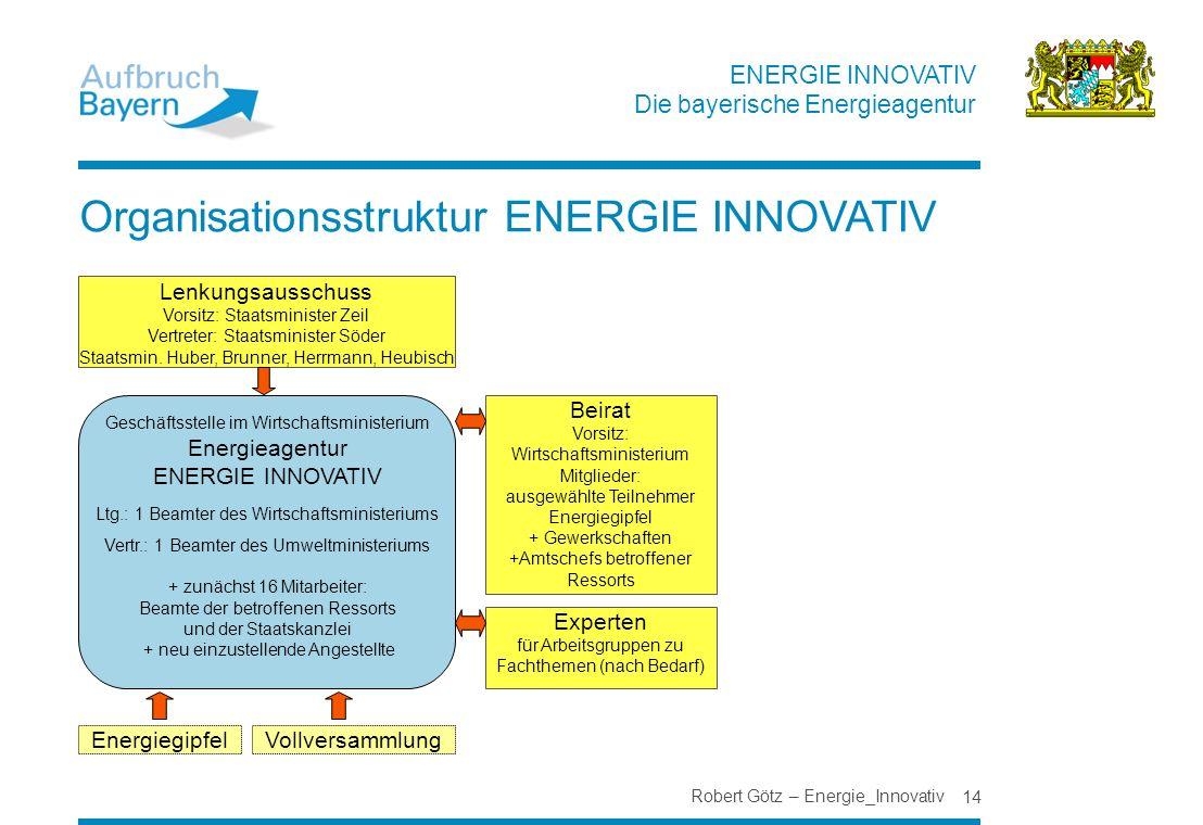 Organisationsstruktur ENERGIE INNOVATIV