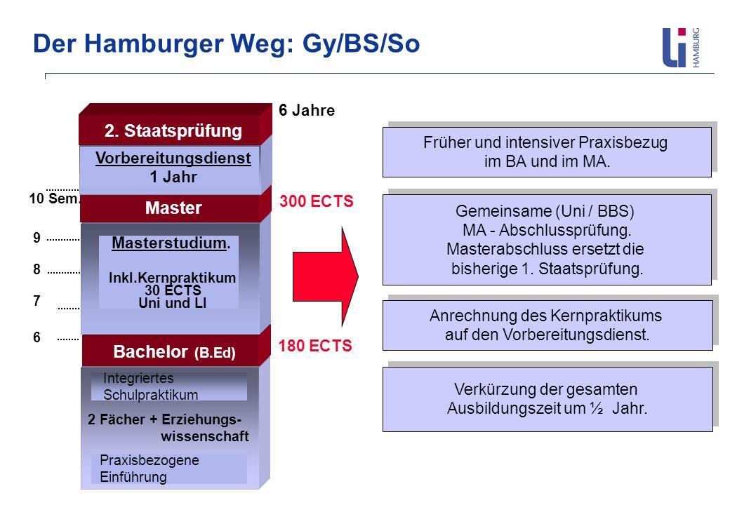 Der Hamburger Weg: Gy/BS/So