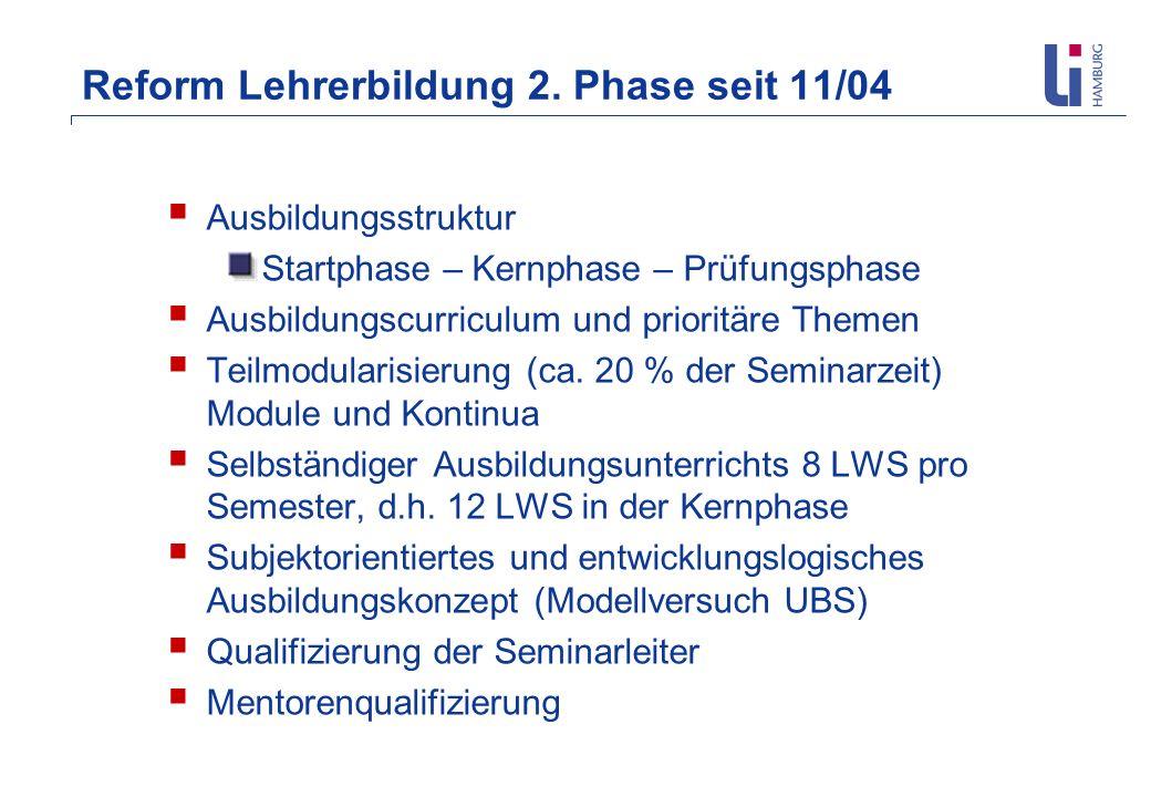 Reform Lehrerbildung 2. Phase seit 11/04