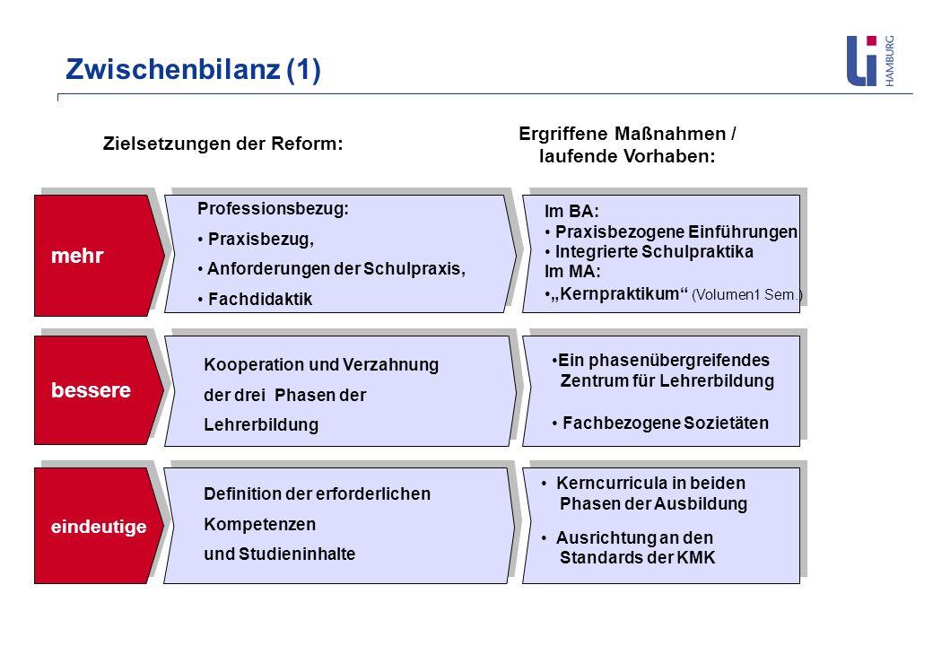 Ergriffene Maßnahmen / Zielsetzungen der Reform: