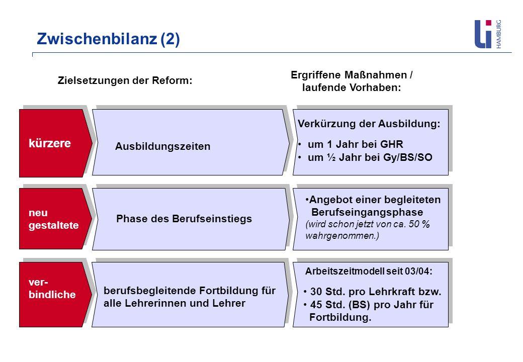 Zwischenbilanz (2) kürzere Ergriffene Maßnahmen /