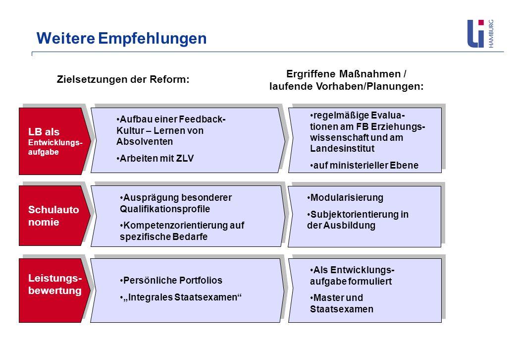 Weitere Empfehlungen Ergriffene Maßnahmen / Zielsetzungen der Reform: