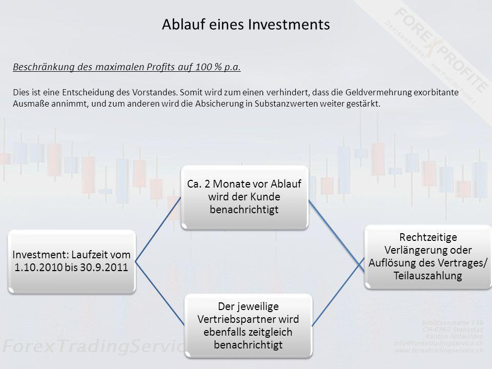 Ablauf eines Investments