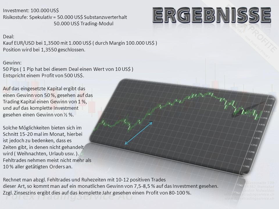 Investment: 100.000 US$ Risikostufe: Spekulativ = 50.000 US$ Substanzwerterhalt. 50.000 US$ Trading-Modul.