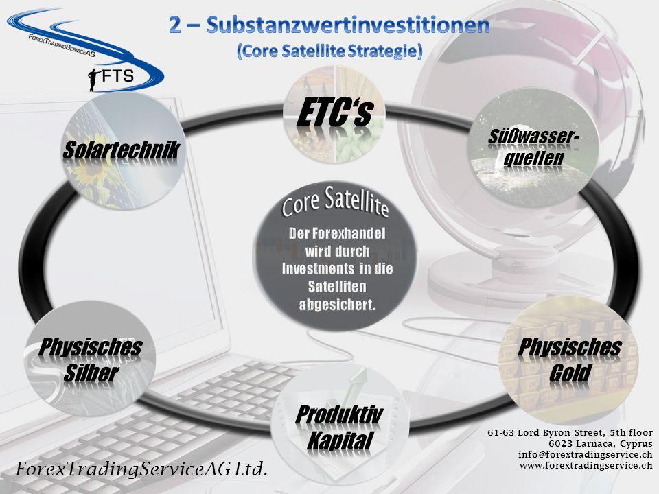 2 – Substanzwertinvestitionen (Core Satellite Strategie)