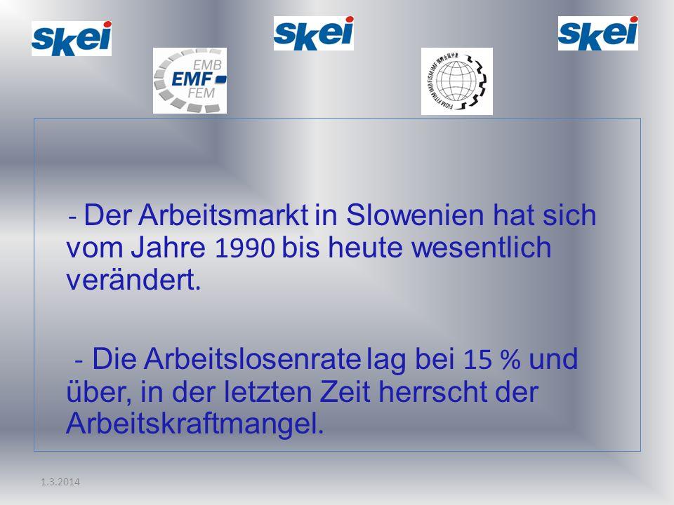 - Der Arbeitsmarkt in Slowenien hat sich vom Jahre 1990 bis heute wesentlich verändert.