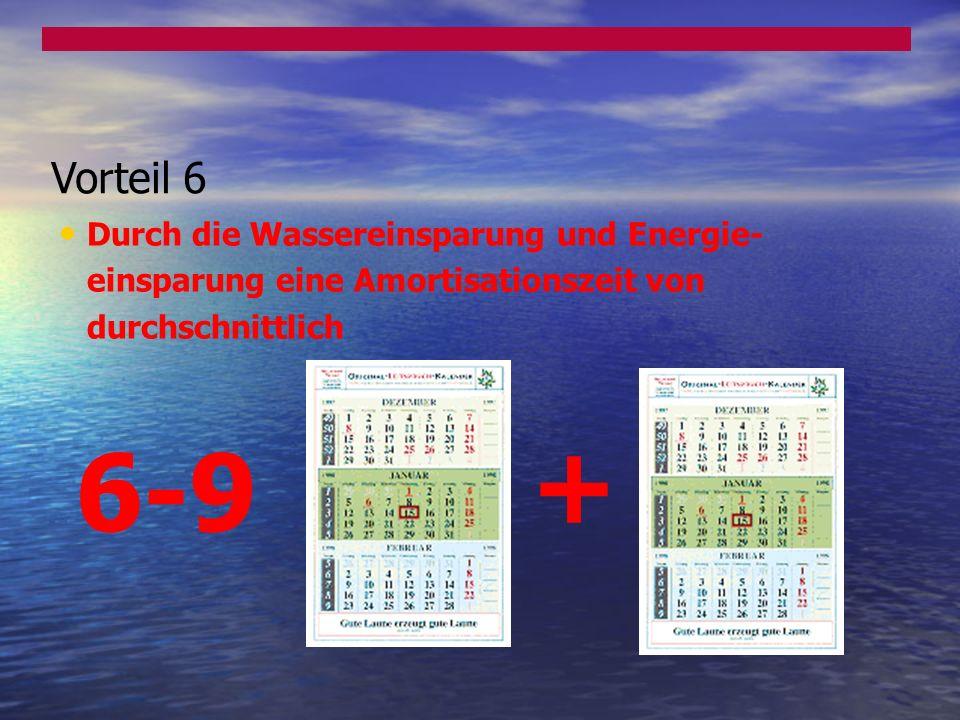 + 6-9 Vorteil 6 Durch die Wassereinsparung und Energie-
