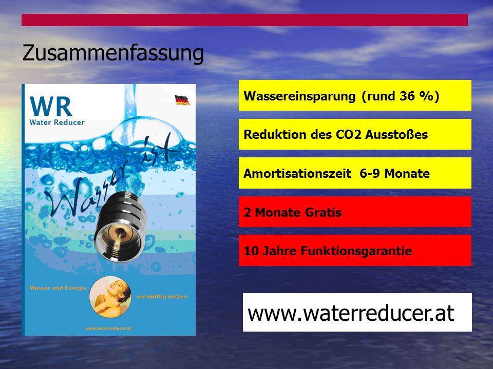 Zusammenfassung www.waterreducer.at Wassereinsparung (rund 36 %)