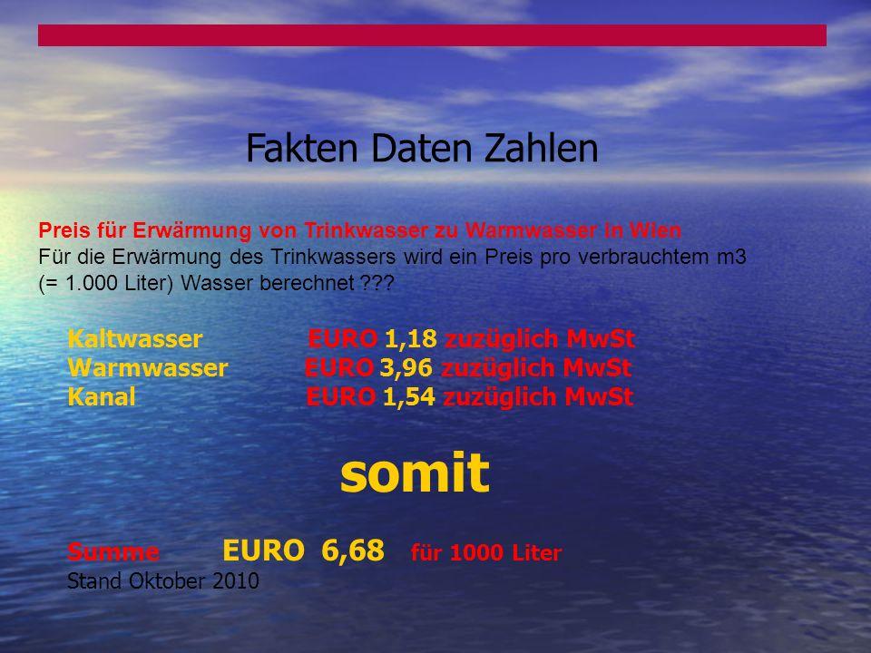 somit Fakten Daten Zahlen Kaltwasser EURO 1,18 zuzüglich MwSt