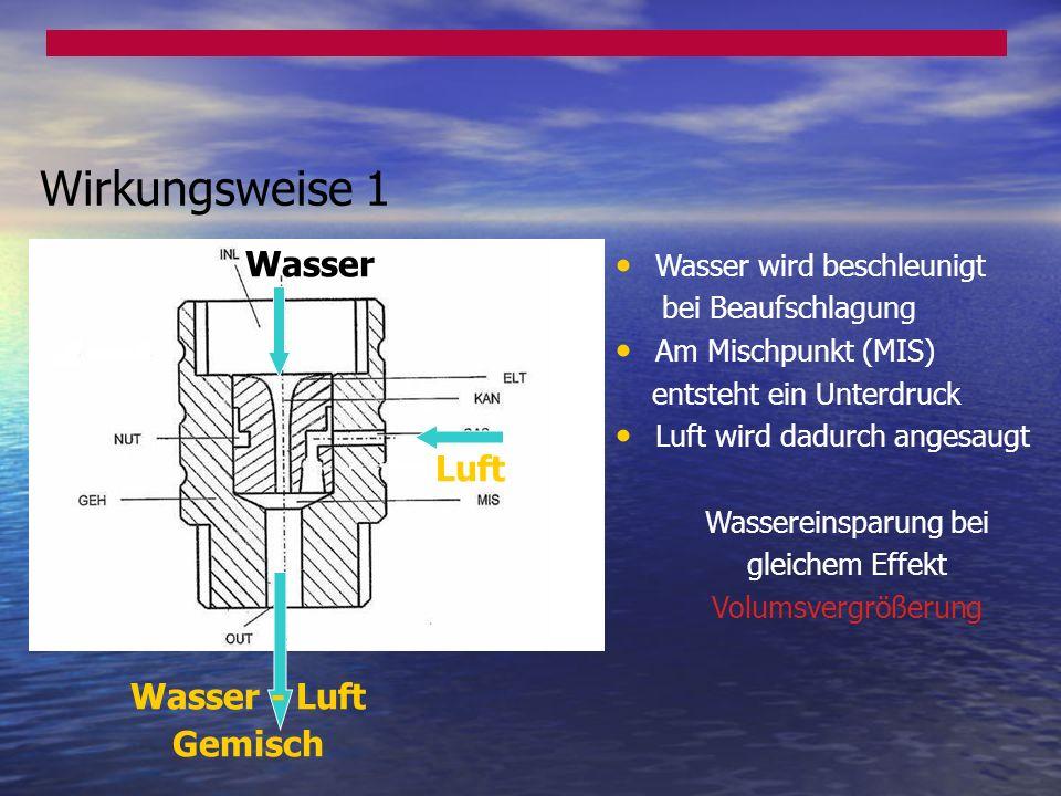 Wirkungsweise 1 Wasser Luft Wasser - Luft Gemisch