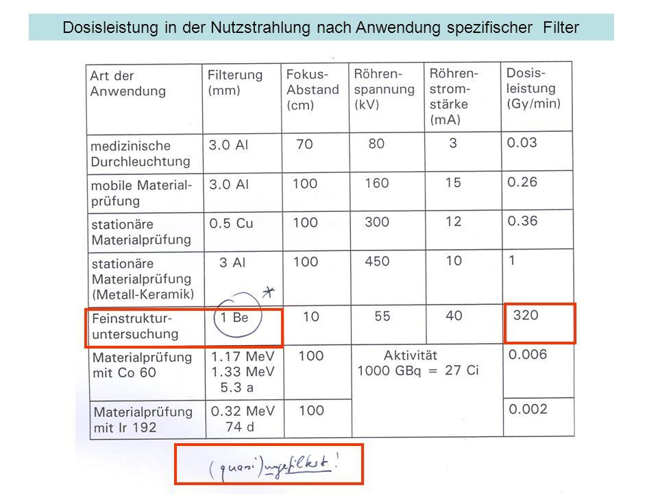 Dosisleistung in der Nutzstrahlung nach Anwendung spezifischer Filter
