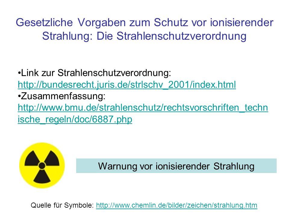 Gesetzliche Vorgaben zum Schutz vor ionisierender Strahlung: Die Strahlenschutzverordnung