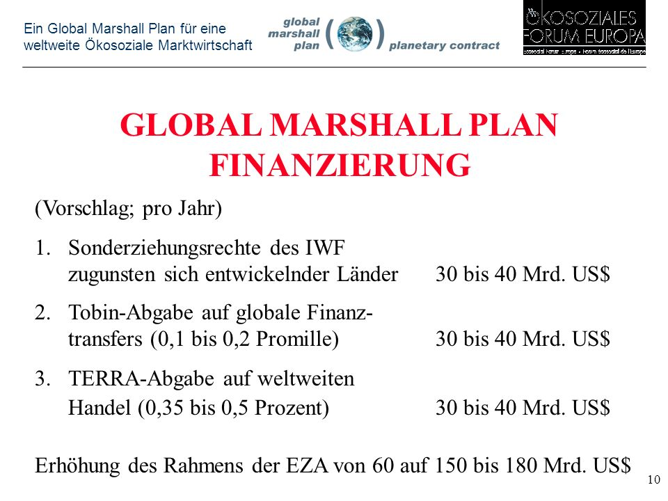 GLOBAL MARSHALL PLAN FINANZIERUNG (Vorschlag; pro Jahr)