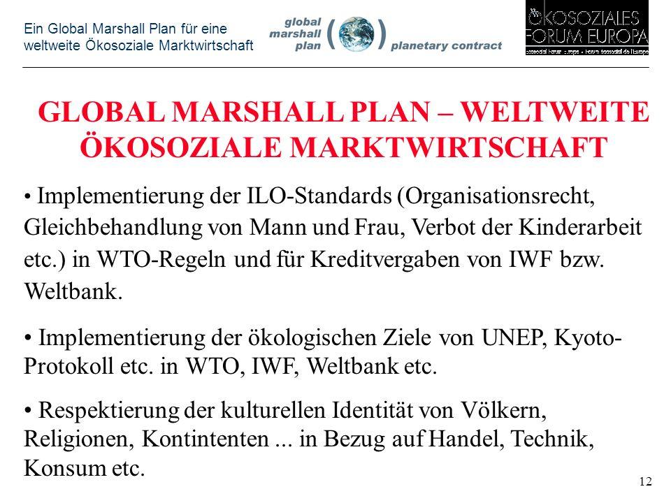 GLOBAL MARSHALL PLAN – WELTWEITE ÖKOSOZIALE MARKTWIRTSCHAFT