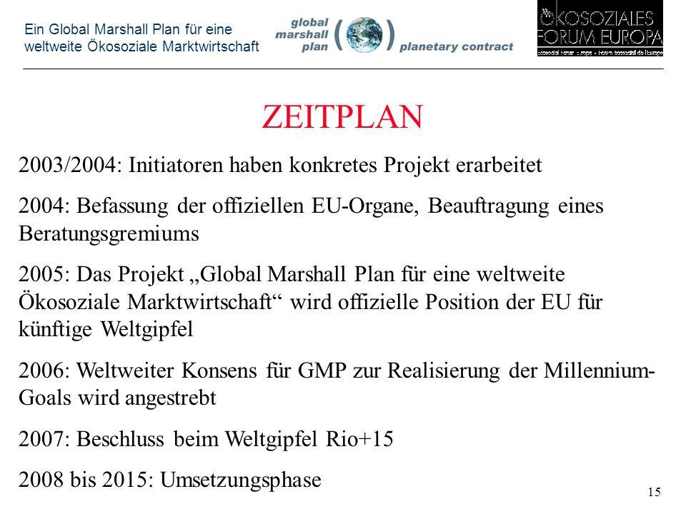 ZEITPLAN 2003/2004: Initiatoren haben konkretes Projekt erarbeitet