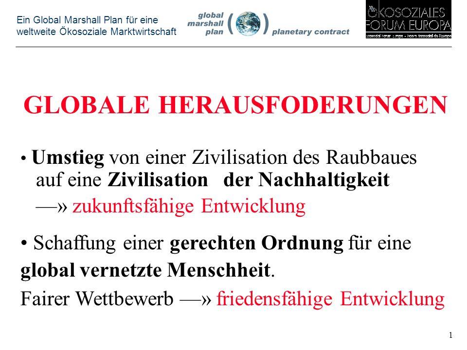 GLOBALE HERAUSFODERUNGEN