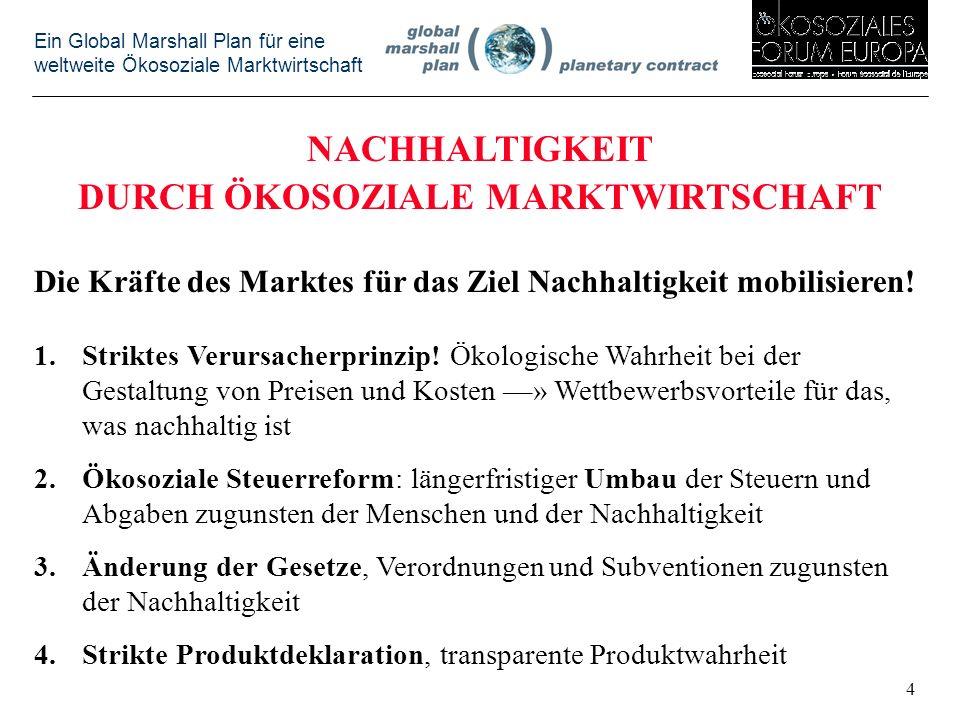 DURCH ÖKOSOZIALE MARKTWIRTSCHAFT