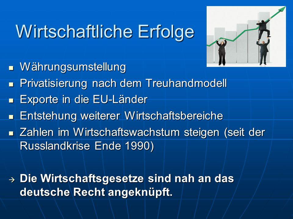 Wirtschaftliche Erfolge