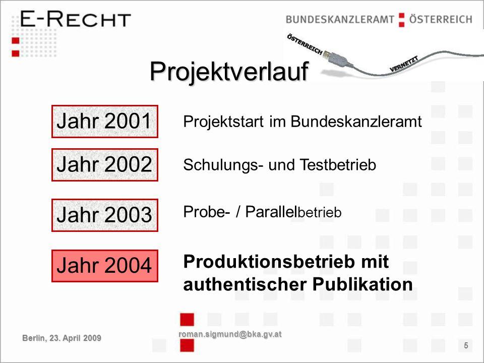 Projektverlauf Jahr 2001 Jahr 2002 Jahr 2003 Jahr 2004