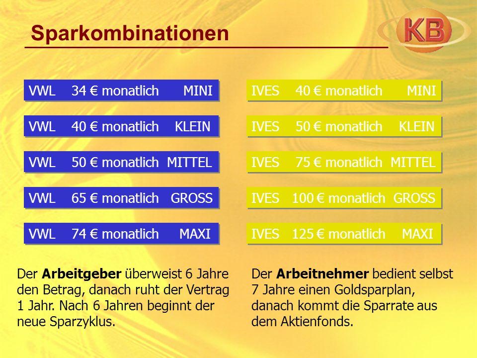 Sparkombinationen VWL 34 € monatlich MINI IVES 40 € monatlich MINI